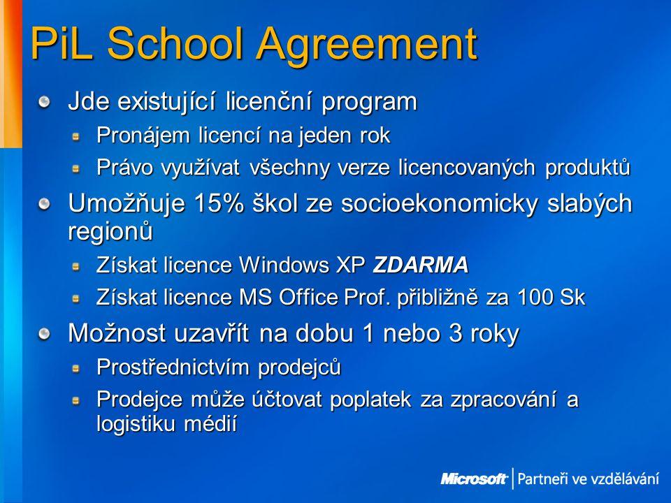 PiL School Agreement Jde existující licenční program Pronájem licencí na jeden rok Právo využívat všechny verze licencovaných produktů Umožňuje 15% škol ze socioekonomicky slabých regionů Získat licence Windows XP ZDARMA Získat licence MS Office Prof.