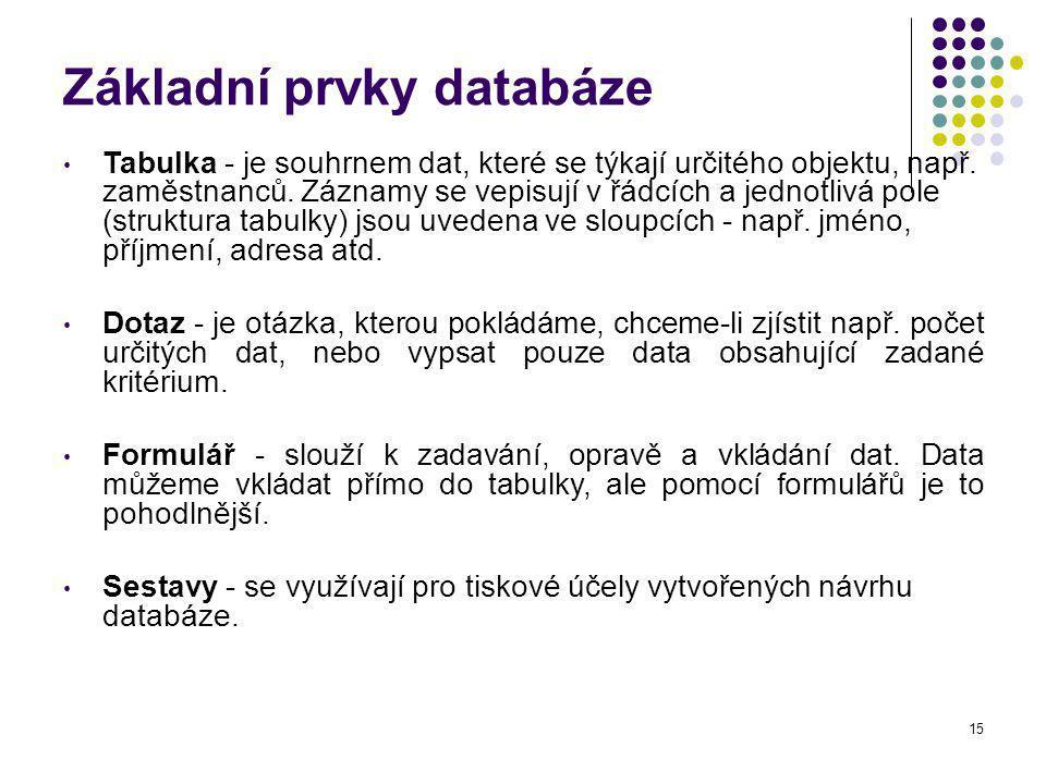 15 Základní prvky databáze Tabulka - je souhrnem dat, které se týkají určitého objektu, např.
