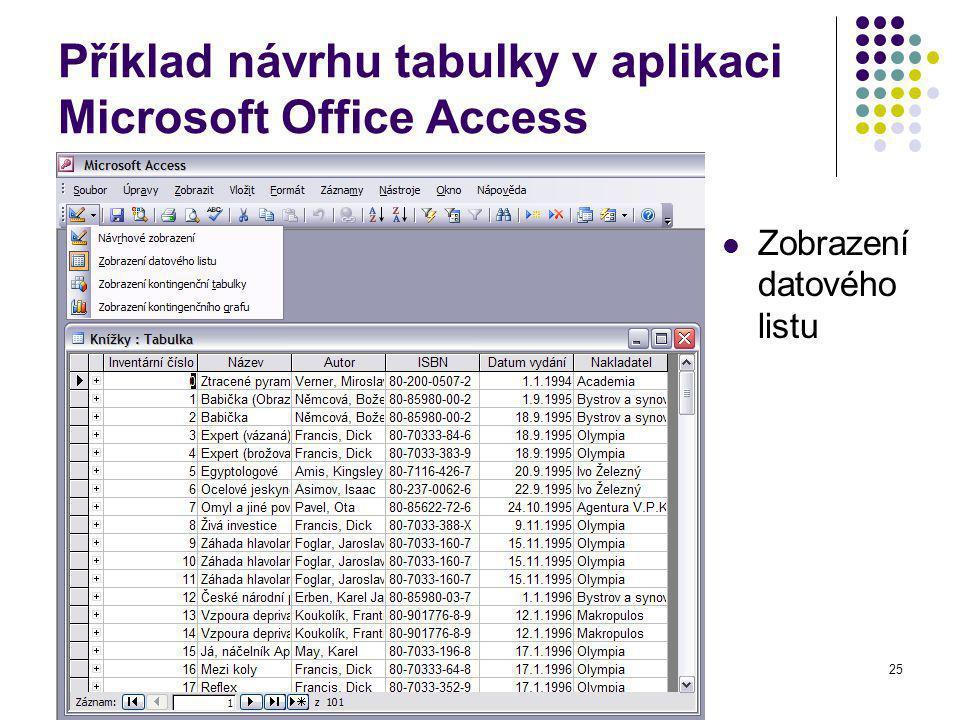 25 Příklad návrhu tabulky v aplikaci Microsoft Office Access Zobrazení datového listu