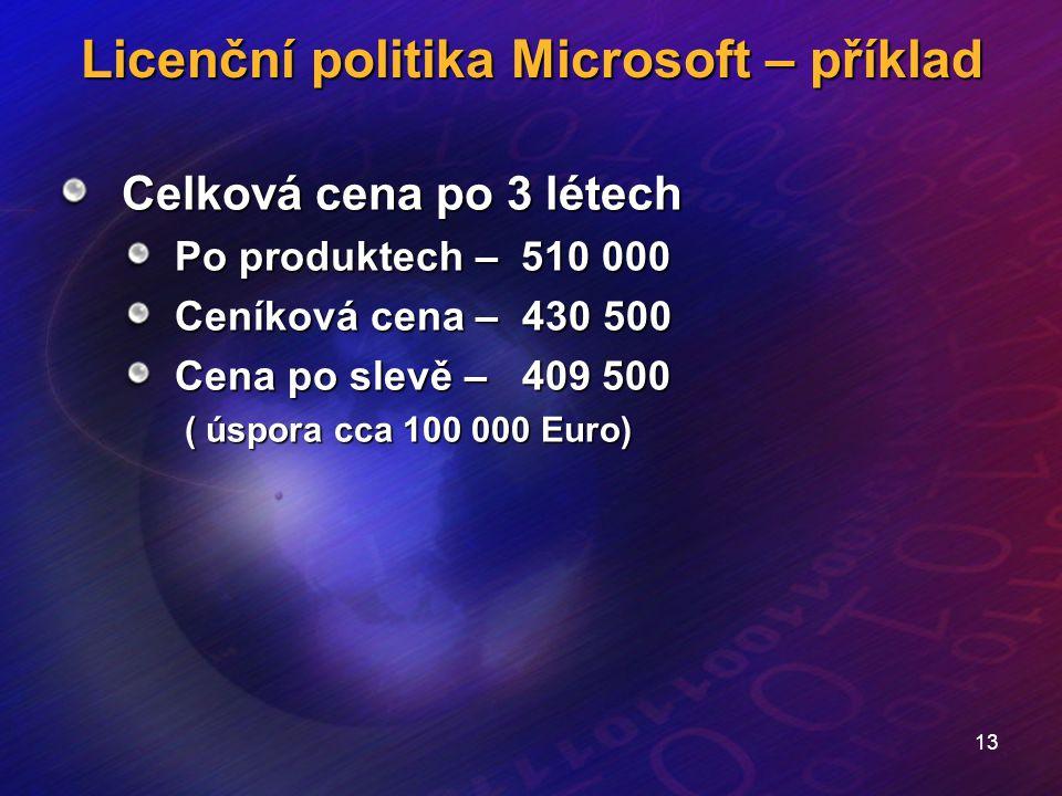 13 Licenční politika Microsoft – příklad Celková cena po 3 létech Po produktech – 510 000 Ceníková cena – 430 500 Cena po slevě – 409 500 ( úspora cca