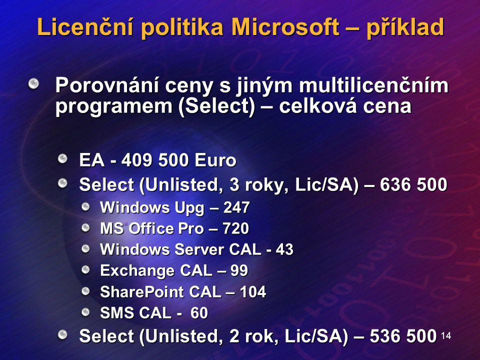 14 Licenční politika Microsoft – příklad Porovnání ceny s jiným multilicenčním programem (Select) – celková cena EA - 409 500 Euro Select (Unlisted, 3