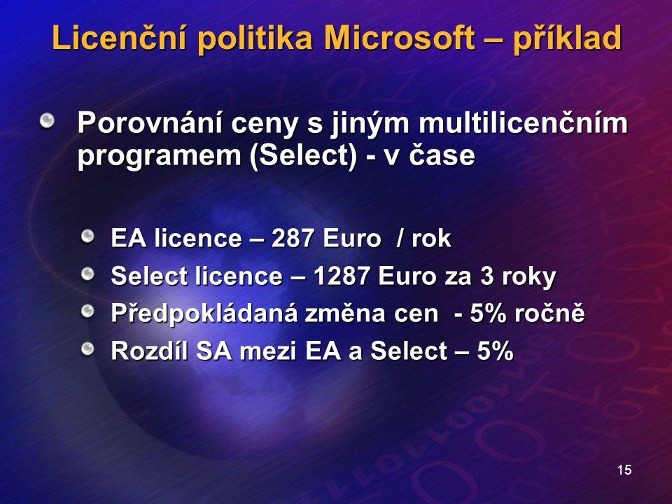 15 Licenční politika Microsoft – příklad Porovnání ceny s jiným multilicenčním programem (Select) - v čase EA licence – 287 Euro / rok Select licence