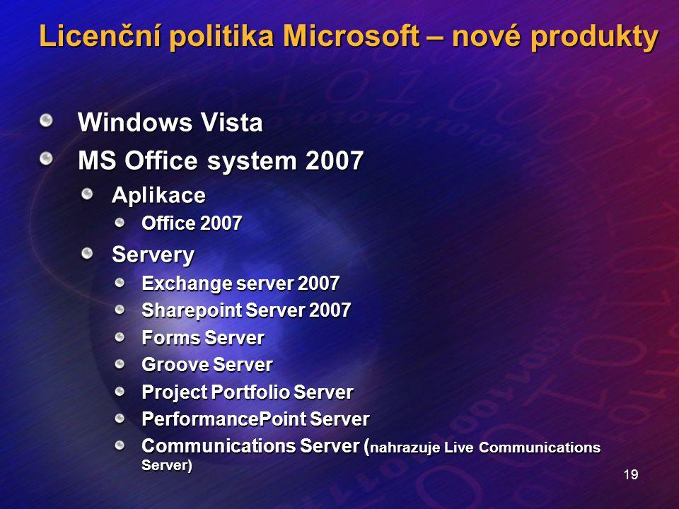 19 Licenční politika Microsoft – nové produkty Windows Vista MS Office system 2007 Aplikace Office 2007 Servery Exchange server 2007 Sharepoint Server