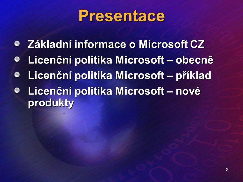 2 Presentace Základní informace o Microsoft CZ Licenční politika Microsoft – obecně Licenční politika Microsoft – příklad Licenční politika Microsoft