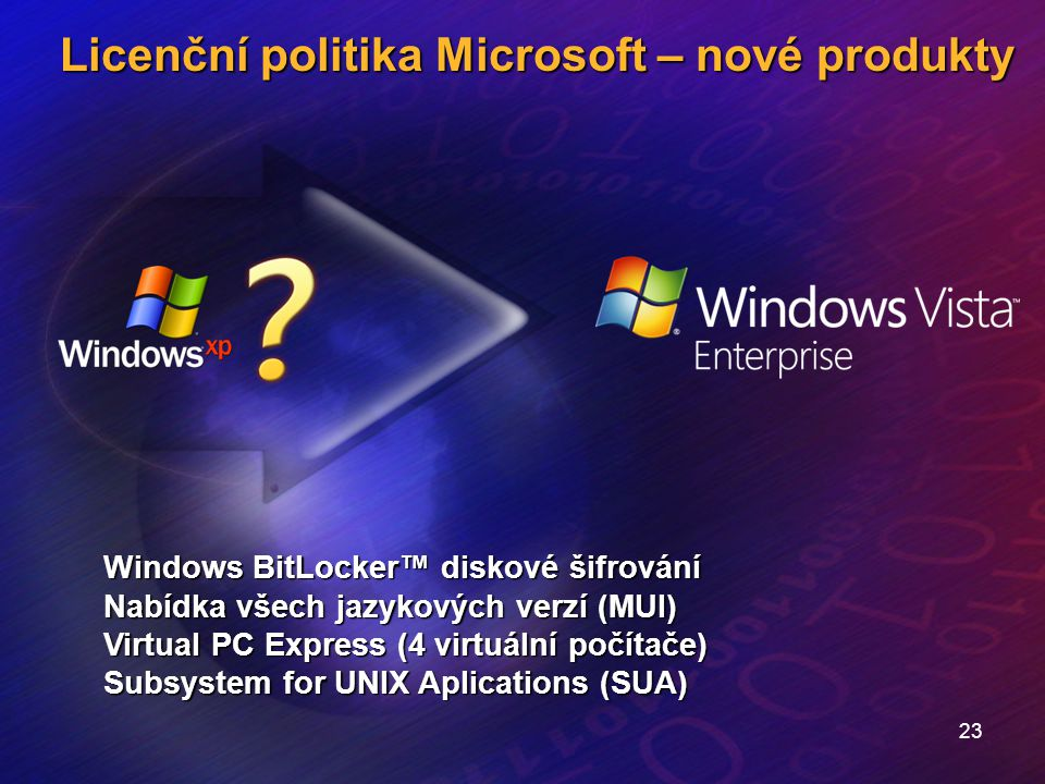 23 Licenční politika Microsoft – nové produkty Windows BitLocker™ diskové šifrování Nabídka všech jazykových verzí (MUI) Virtual PC Express (4 virtuál