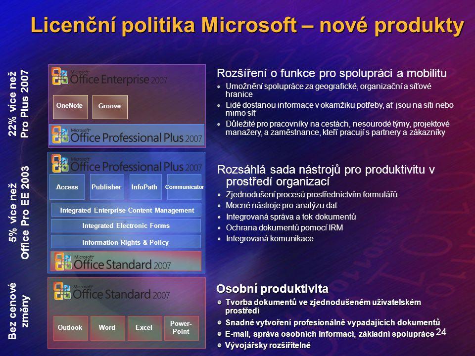 24 Licenční politika Microsoft – nové produkty 22% více než Pro Plus 2007 5% více než Office Pro EE 2003 Bez cenové změny Osobní produktivita Tvorba d