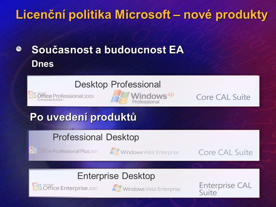 27 Licenční politika Microsoft – nové produkty Současnost a budoucnost EA Dnes s S Desktop Professional Professional Desktop Enterprise Desktop Po uve