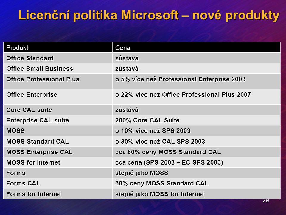 29 Licenční politika Microsoft – nové produkty ProduktCena Office Standard zůstává Office Small Business zůstává Office Professional Plus o 5% více ne