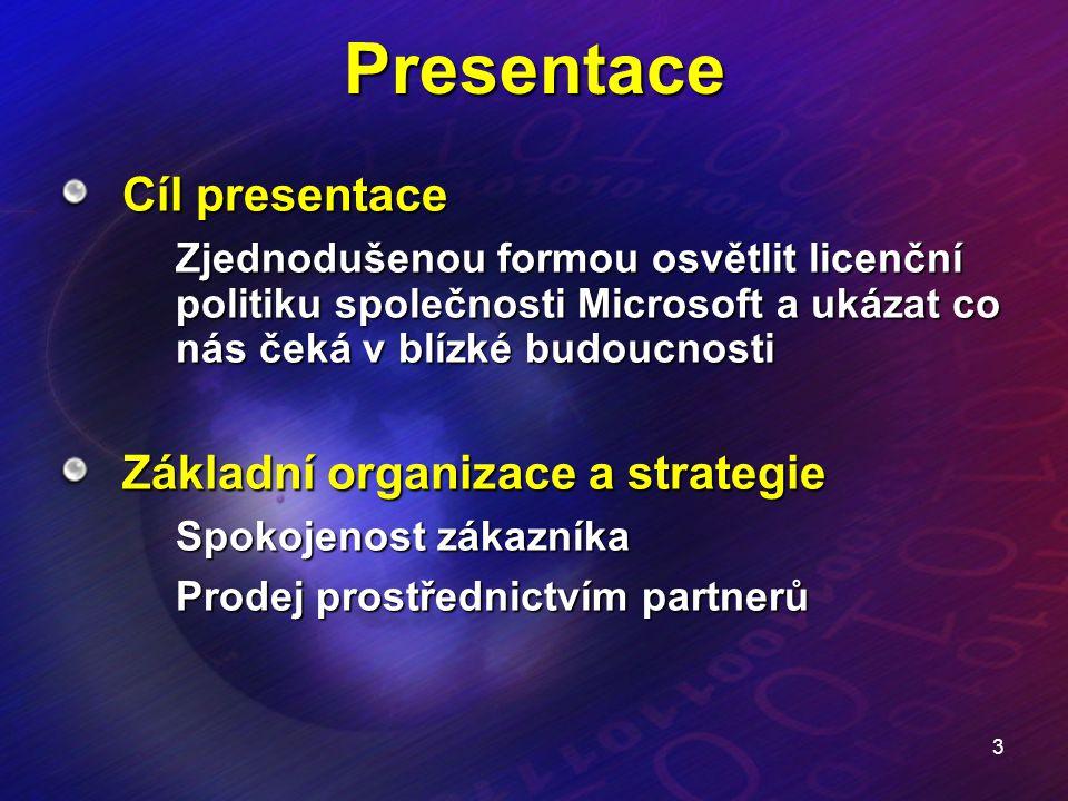 3 Presentace Cíl presentace Zjednodušenou formou osvětlit licenční politiku společnosti Microsoft a ukázat co nás čeká v blízké budoucnosti Základní o