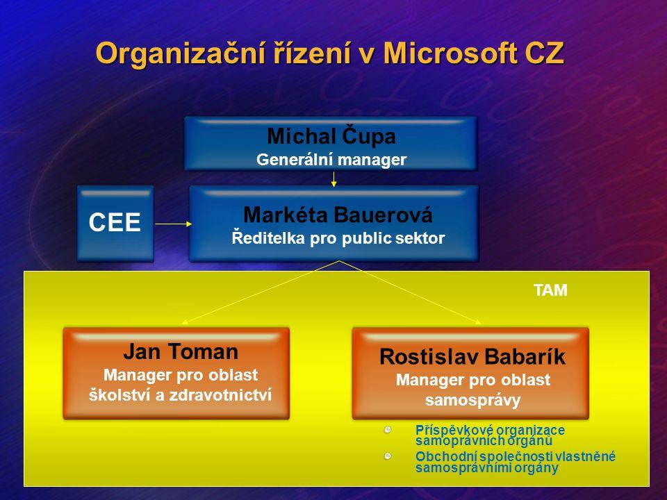 4 Organizační řízení v Microsoft CZ Michal Čupa Generální manager Markéta Bauerová Ředitelka pro public sektor Jan Toman Manager pro oblast školství a