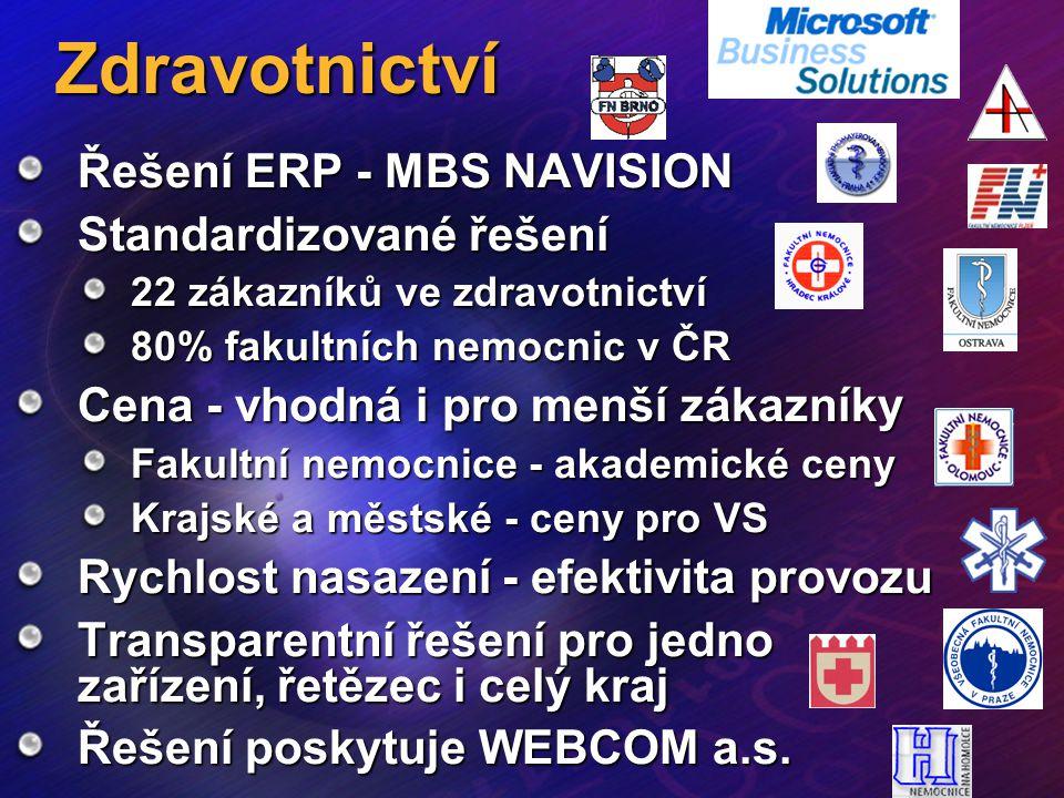 Zdravotnictví Řešení ERP - MBS NAVISION Standardizované řešení 22 zákazníků ve zdravotnictví 80% fakultních nemocnic v ČR Cena - vhodná i pro menší zá
