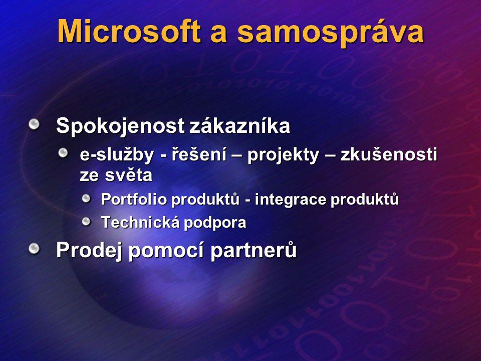 Microsoft a samospráva Spokojenost zákazníka e-služby - řešení – projekty – zkušenosti ze světa Portfolio produktů - integrace produktů Technická podp
