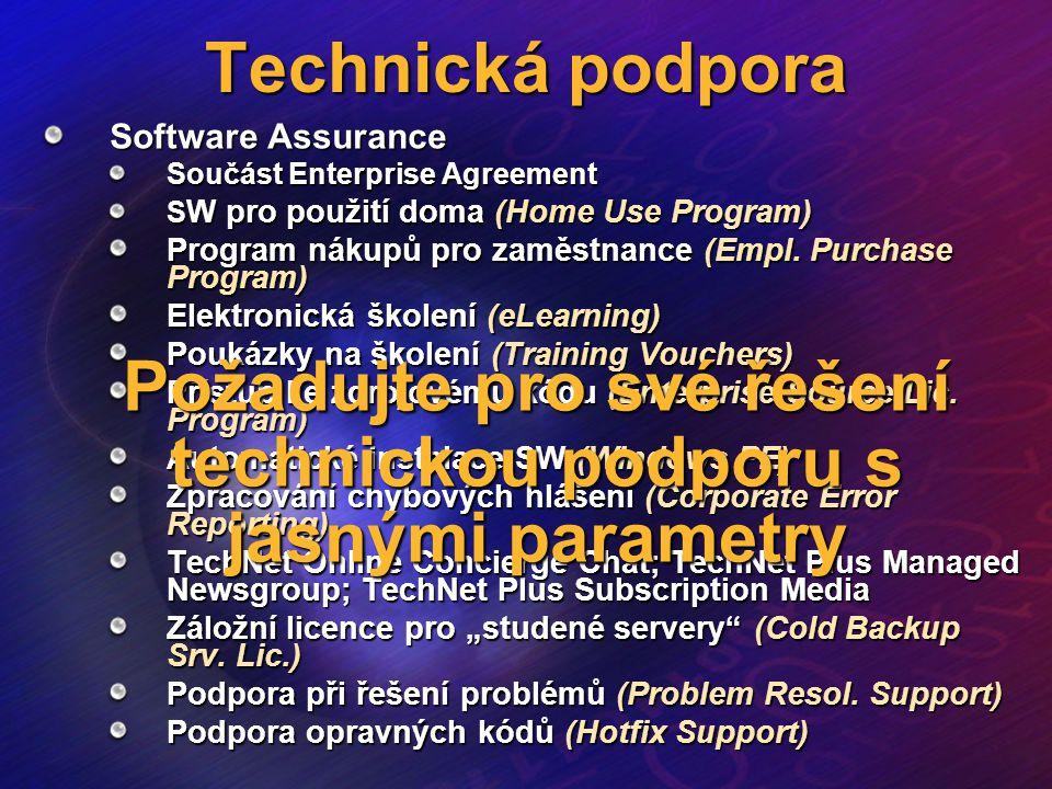 Technická podpora Software Assurance Součást Enterprise Agreement S W pro použití doma (Home Use Program) Program nákupů pro zaměstnance (Empl. Purcha