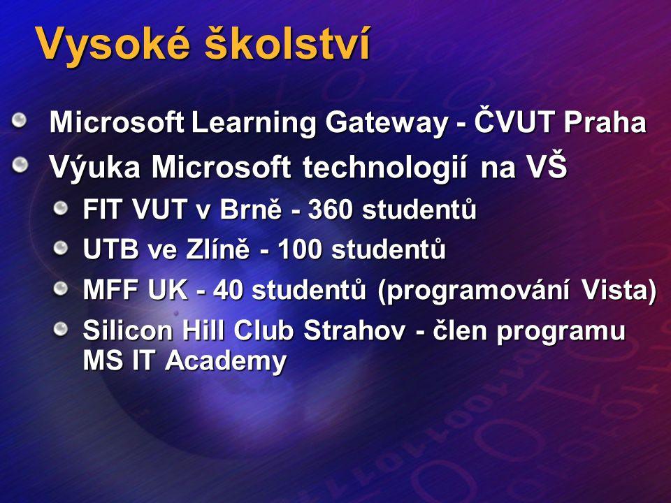 Vysoké školství Microsoft Learning Gateway - ČVUT Praha Výuka Microsoft technologií na VŠ FIT VUT v Brně - 360 studentů UTB ve Zlíně - 100 studentů MF