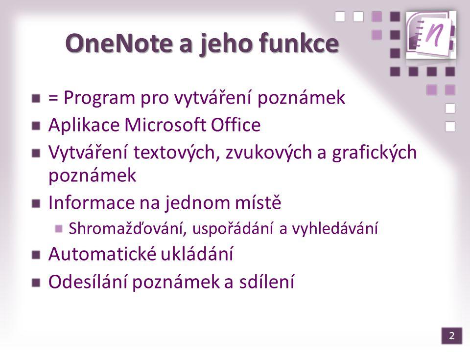 2 OneNote a jeho funkce = Program pro vytváření poznámek Aplikace Microsoft Office Vytváření textových, zvukových a grafických poznámek Informace na j