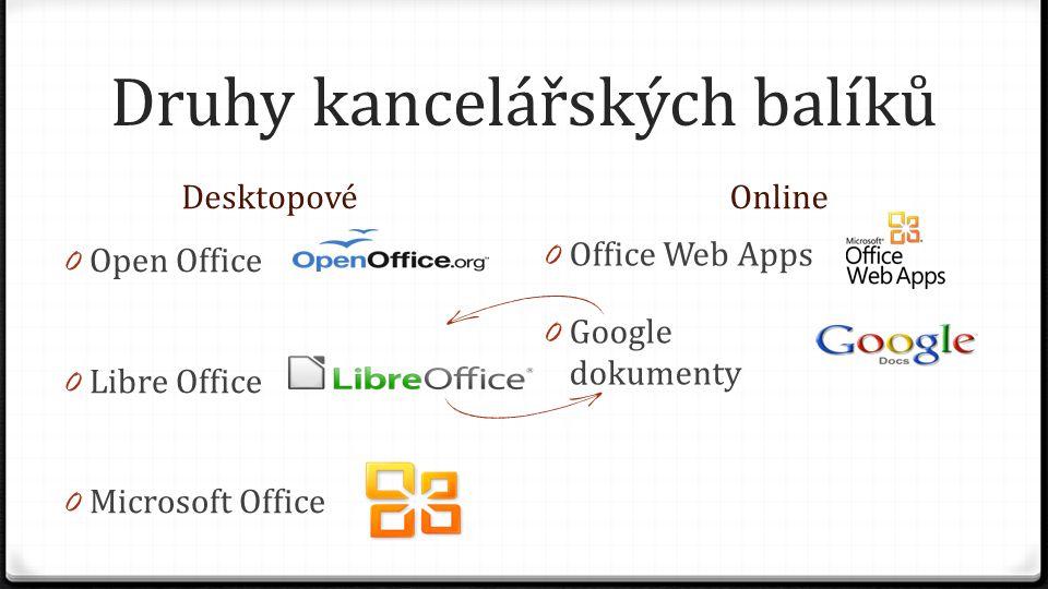 Open Office a Libre Office 0 Open source programy 0 Použití je zdarma 0 Fungují pod operačními systémy Microsoft i Linux 0 Funkce podobné jako Microsoft Office
