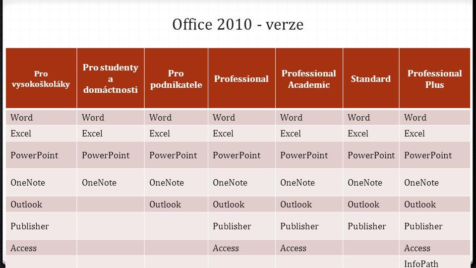 Office 2010 - verze Pro vysokoškoláky Pro studenty a domáctnosti Pro podnikatele Professional Professional Academic Standard Professional Plus Word Ex