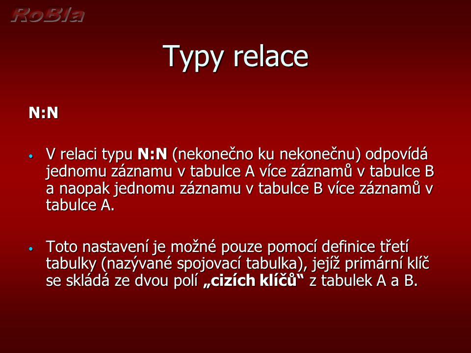 Typy relace N:N V relaci typu N:N (nekonečno ku nekonečnu) odpovídá jednomu záznamu v tabulce A více záznamů v tabulce B a naopak jednomu záznamu v tabulce B více záznamů v tabulce A.