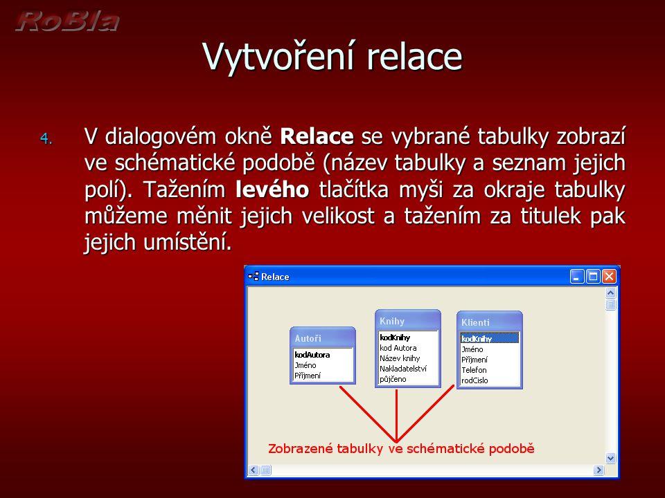 Vytvoření relace 4.