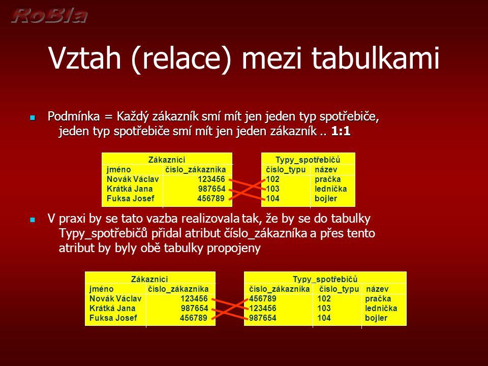 Vztah (relace) mezi tabulkami Podmínka = Každý zákazník smí mít jen jeden typ spotřebiče, jeden typ spotřebiče smí mít jen jeden zákazník..