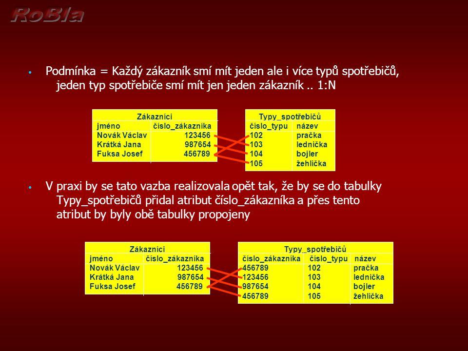 Podmínka = Každý zákazník smí mít jeden ale i více typů spotřebičů, jeden typ spotřebiče smí mít jen jeden zákazník..