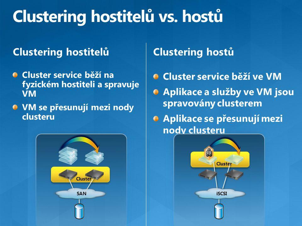 SAN Cluster iSCSI Cluster