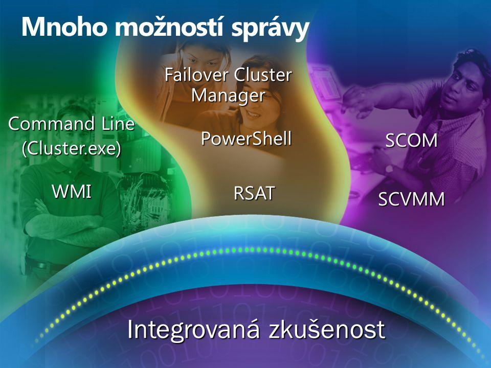 Command Line (Cluster.exe)WMI Failover Cluster Manager PowerShell PowerShell RSAT RSAT SCOMSCVMM Integrovaná zkušenost
