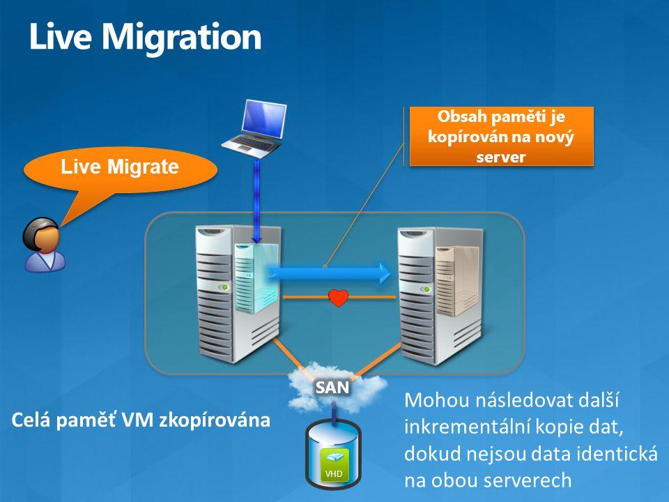 Obsah paměti je kopírován na nový server Live Migrate Mohou následovat další inkrementální kopie dat, dokud nejsou data identická na obou serverech VHD