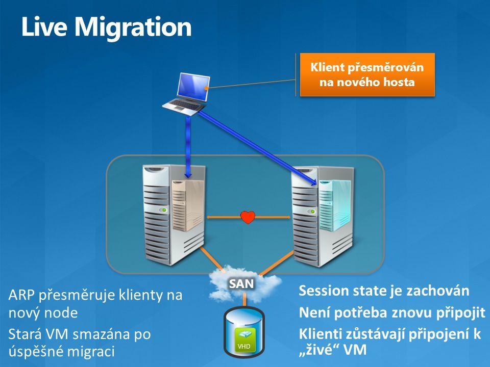 ARP přesměruje klienty na nový node Stará VM smazána po úspěšné migraci Klient přesměrován na nového hosta