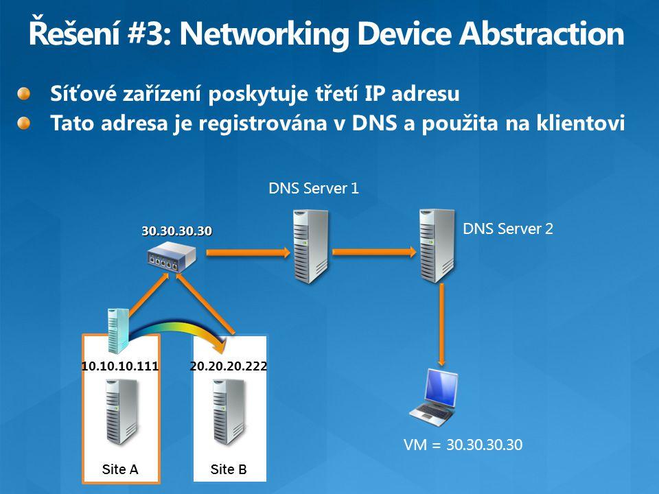 20.20.20.222 DNS Server 1 DNS Server 2 VM = 30.30.30.30 Site ASite B 30.30.30.30