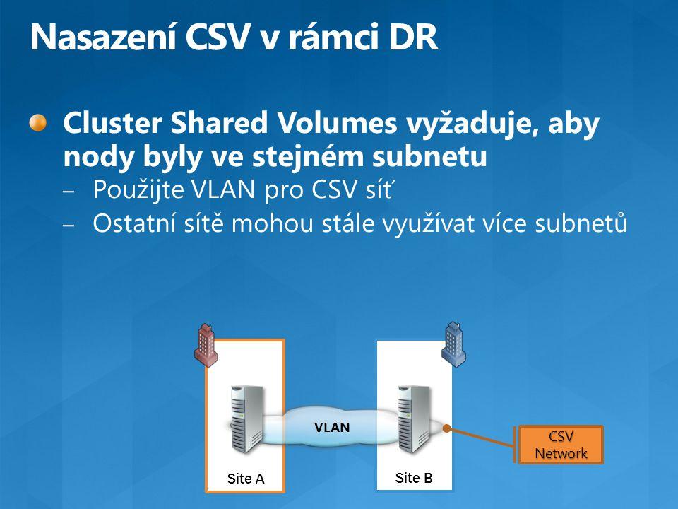 Site A Site B VLAN CSV Network