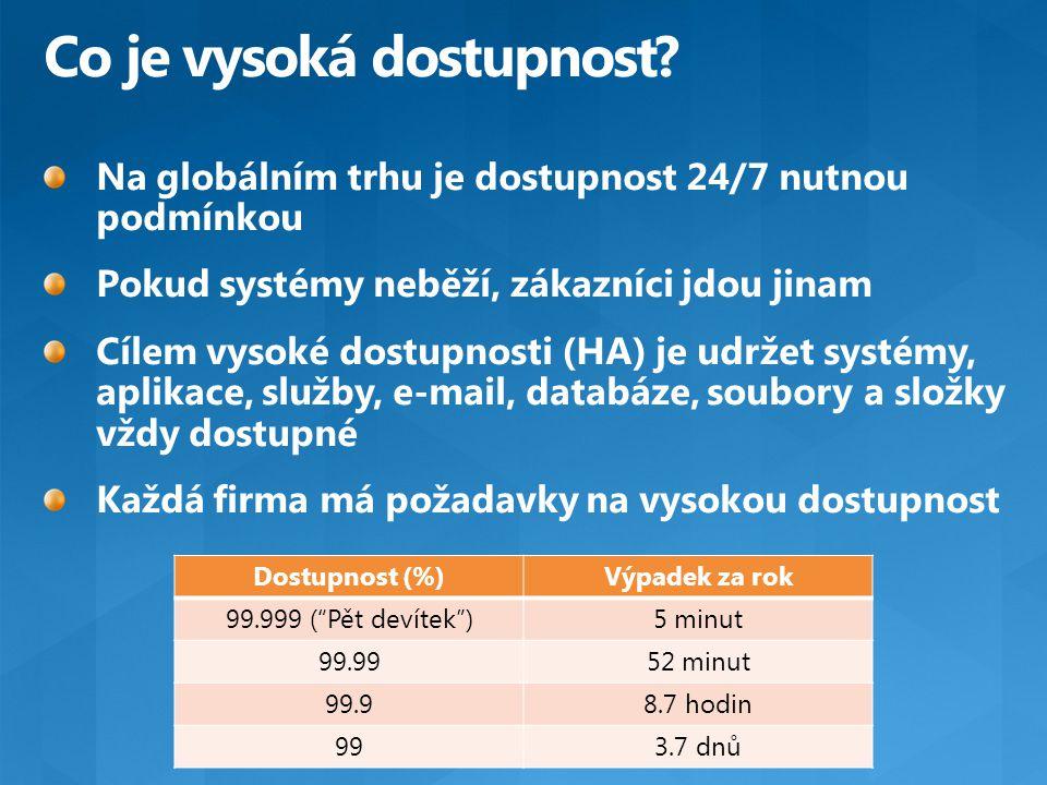 Dostupnost (%)Výpadek za rok 99.999 ( Pět devítek )5 minut 99.9952 minut 99.98.7 hodin 993.7 dnů