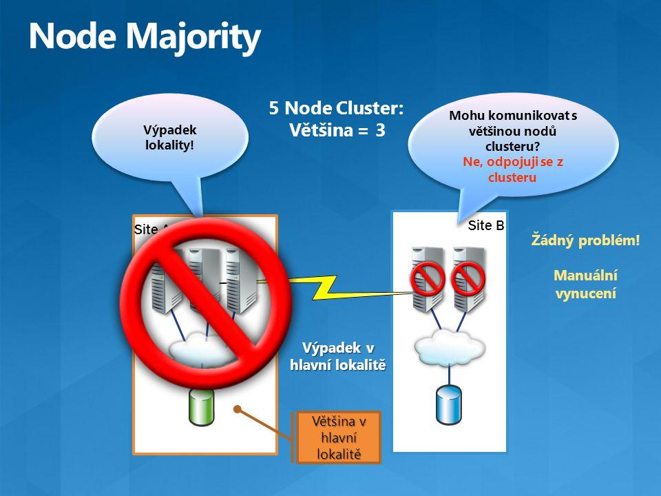 Výpadek v hlavní lokalitě Mohu komunikovat s většinou nodů clusteru.