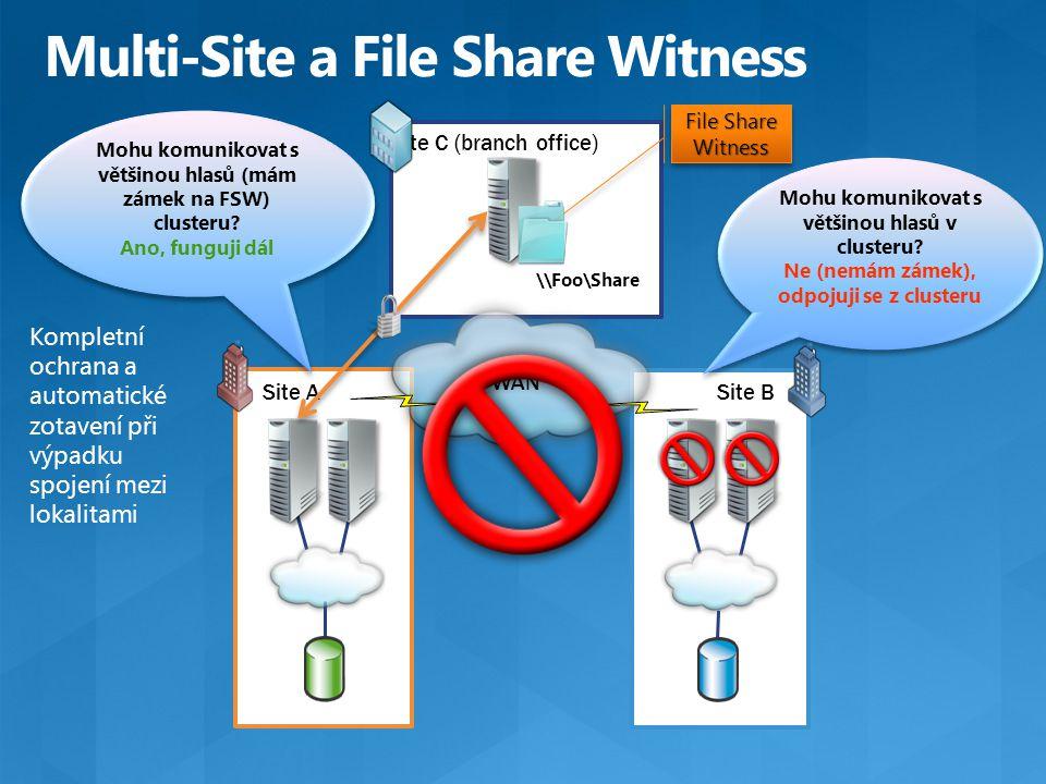 \\Foo\Share WAN Kompletní ochrana a automatické zotavení při výpadku spojení mezi lokalitami Mohu komunikovat s většinou hlasů v clusteru.