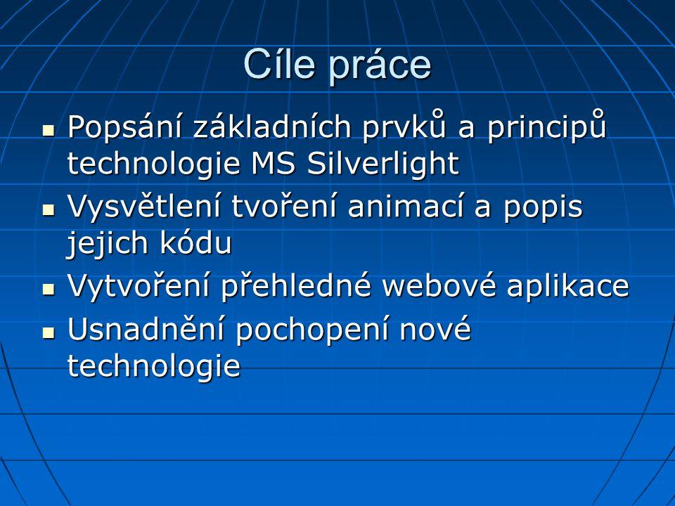 Použité technologie Vývoj v MS Visual Studio 2010 Vývoj v MS Visual Studio 2010.NET.NET Softwarová platformaSoftwarová platforma Pro vývoj MS Windows aplikacíPro vývoj MS Windows aplikací MS Silverlight MS Silverlight Práce s vektorovou grafikouPráce s vektorovou grafikou Platformní nezávislostPlatformní nezávislost