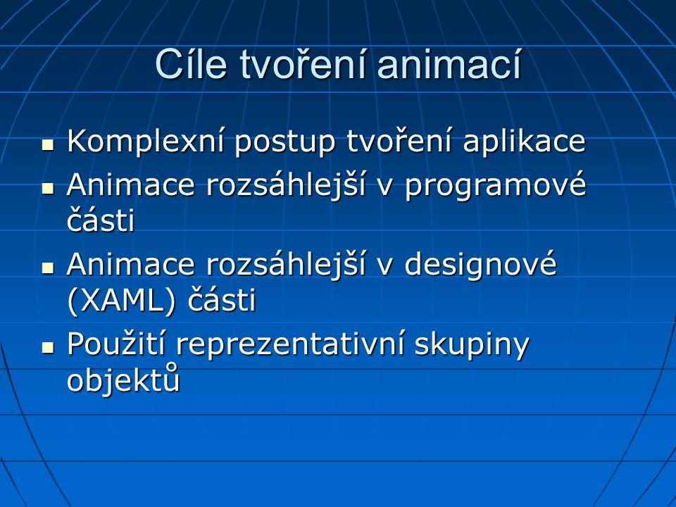 Cíle tvoření animací Komplexní postup tvoření aplikace Komplexní postup tvoření aplikace Animace rozsáhlejší v programové části Animace rozsáhlejší v