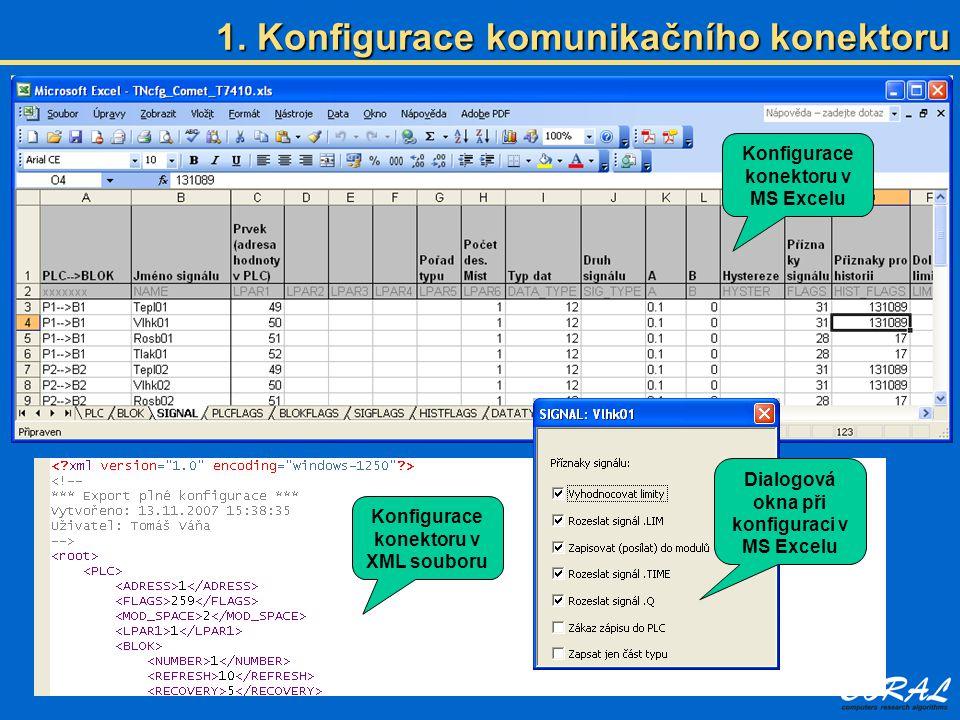 Konfigurace konektoru v MS Excelu Konfigurace konektoru v XML souboru Dialogová okna při konfiguraci v MS Excelu