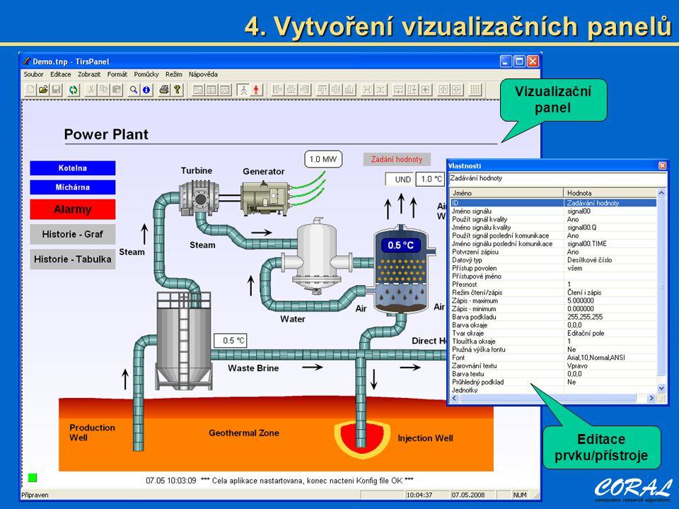 Vizualizační panel Editace prvku/přístroje