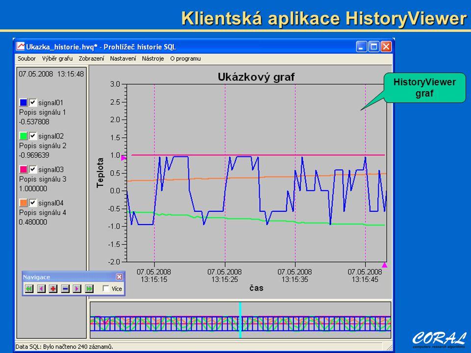 Klientská aplikace HistoryViewer HistoryViewer graf