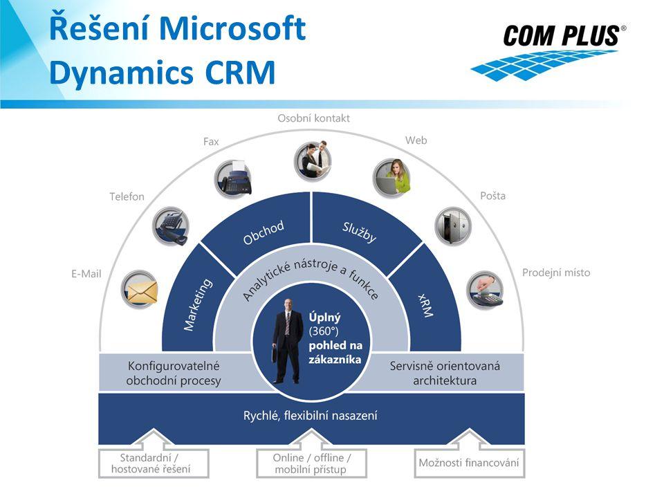 Řešení Microsoft Dynamics CRM
