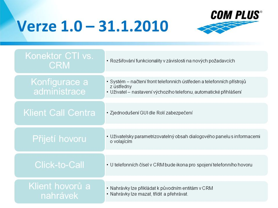 Verze 1.0 – 31.1.2010 24.8.2014 Rozšiřování funkcionality v závislosti na nových požadavcích Konektor CTI vs. CRM Systém – načtení front telefonních ú