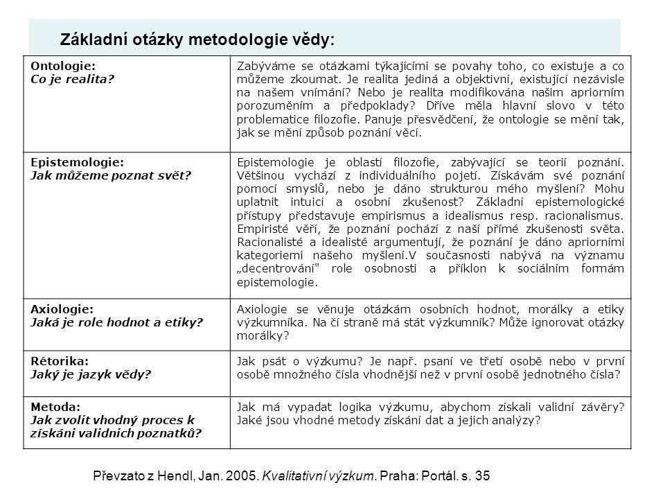 Základní otázky metodologie vědy Ontologie: Co je realita.