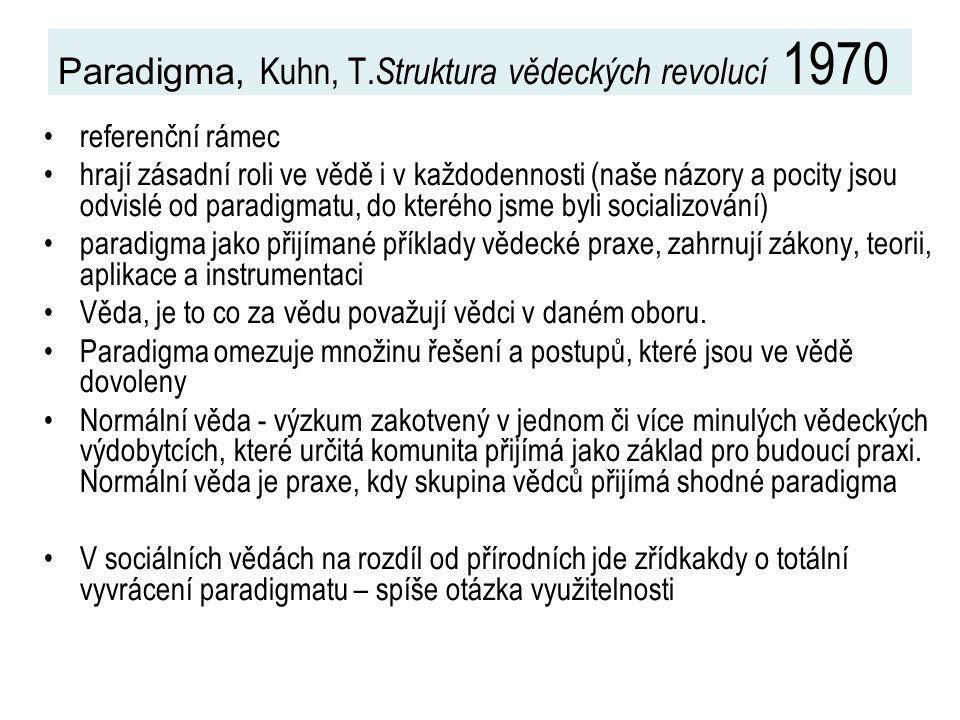 Paradigma, Kuhn, T. Struktura vědeckých revolucí 1970 referenční rámec hrají zásadní roli ve vědě i v každodennosti (naše názory a pocity jsou odvislé