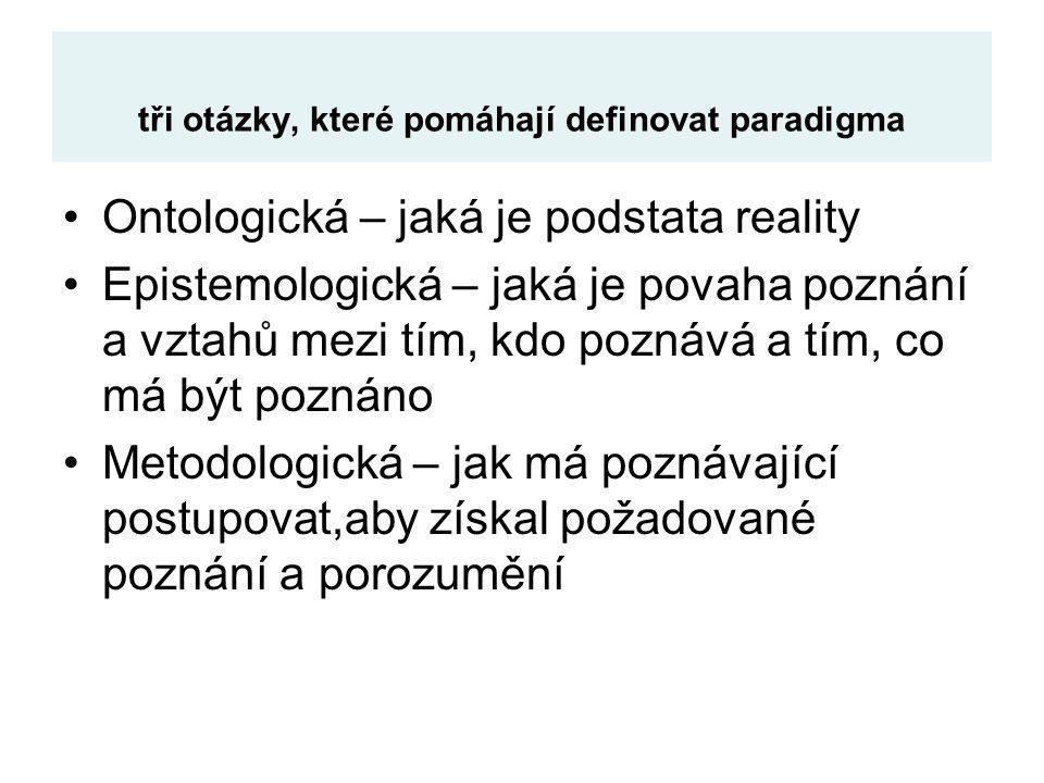 tři otázky, které pomáhají definovat paradigma Ontologická – jaká je podstata reality Epistemologická – jaká je povaha poznání a vztahů mezi tím, kdo