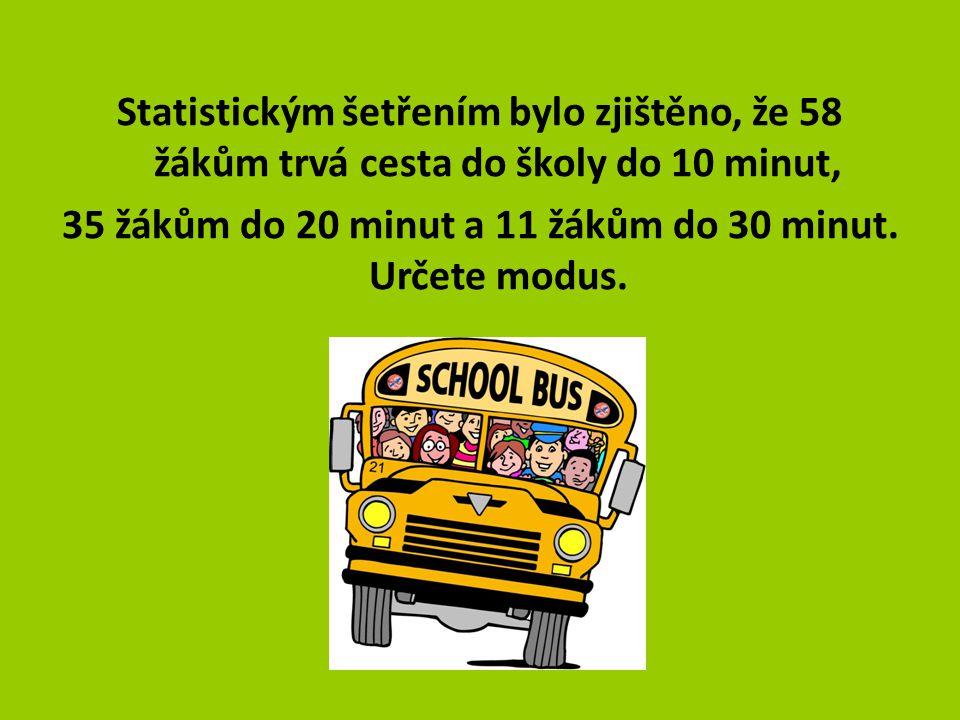 Statistickým šetřením bylo zjištěno, že 58 žákům trvá cesta do školy do 10 minut, 35 žákům do 20 minut a 11 žákům do 30 minut.