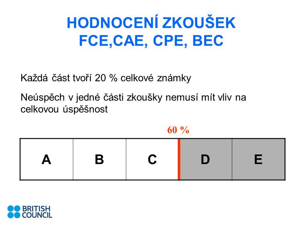 HODNOCENÍ ZKOUŠEK FCE,CAE, CPE, BEC Každá část tvoří 20 % celkové známky Neúspěch v jedné části zkoušky nemusí mít vliv na celkovou úspěšnost ABCDE 60