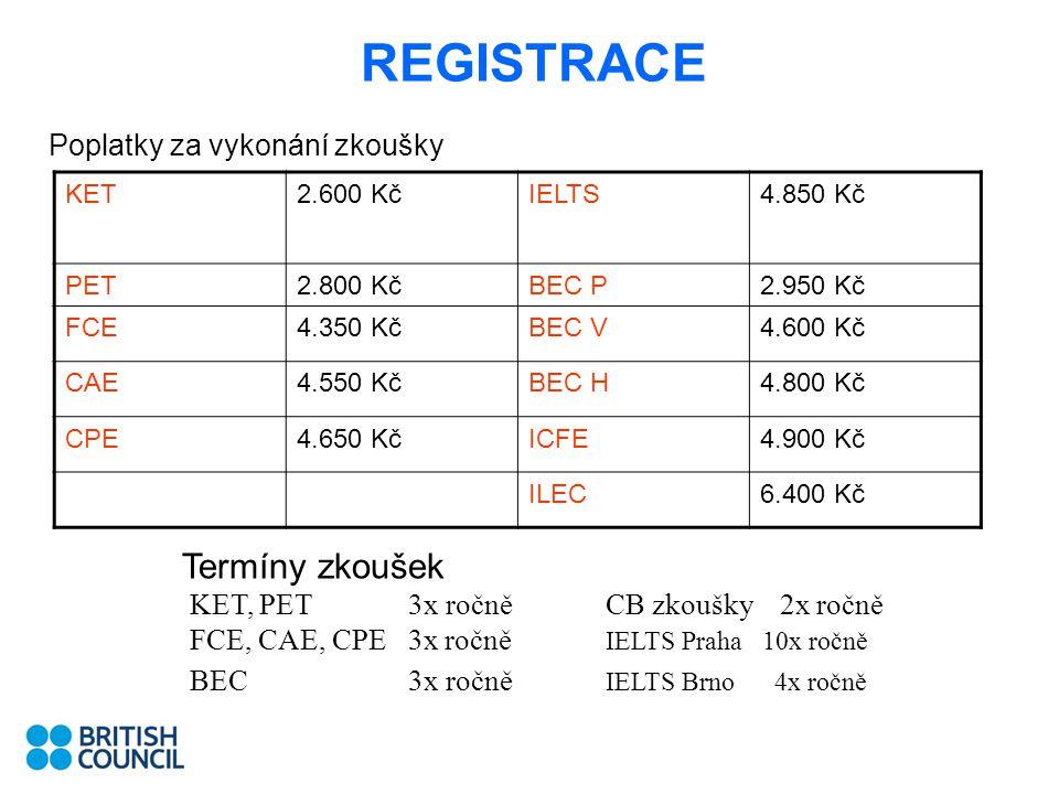 REGISTRACE Poplatky za vykonání zkoušky KET2.600 KčIELTS4.850 Kč PET2.800 KčBEC P2.950 Kč FCE4.350 KčBEC V4.600 Kč CAE4.550 KčBEC H4.800 Kč CPE4.650 K