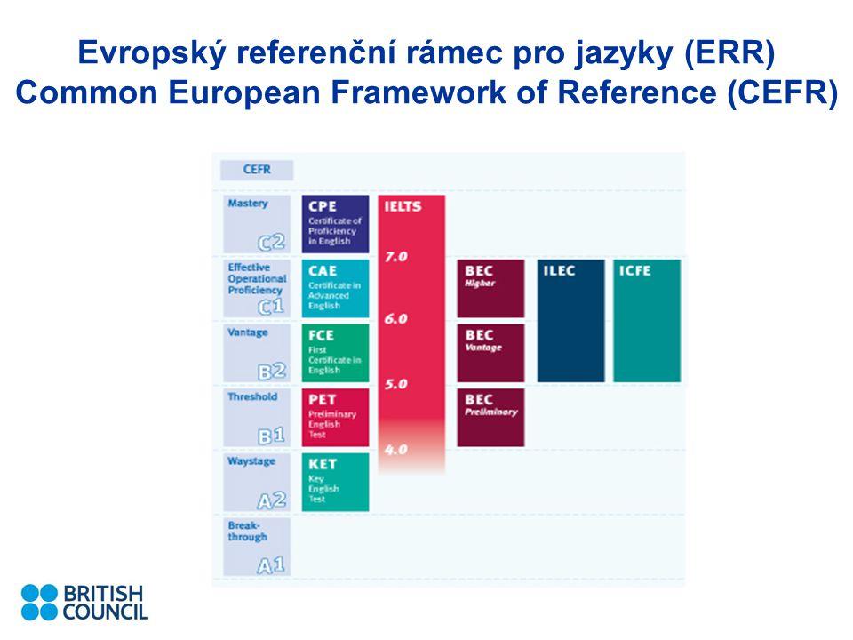 Evropský referenční rámec pro jazyky (ERR) Common European Framework of Reference (CEFR)