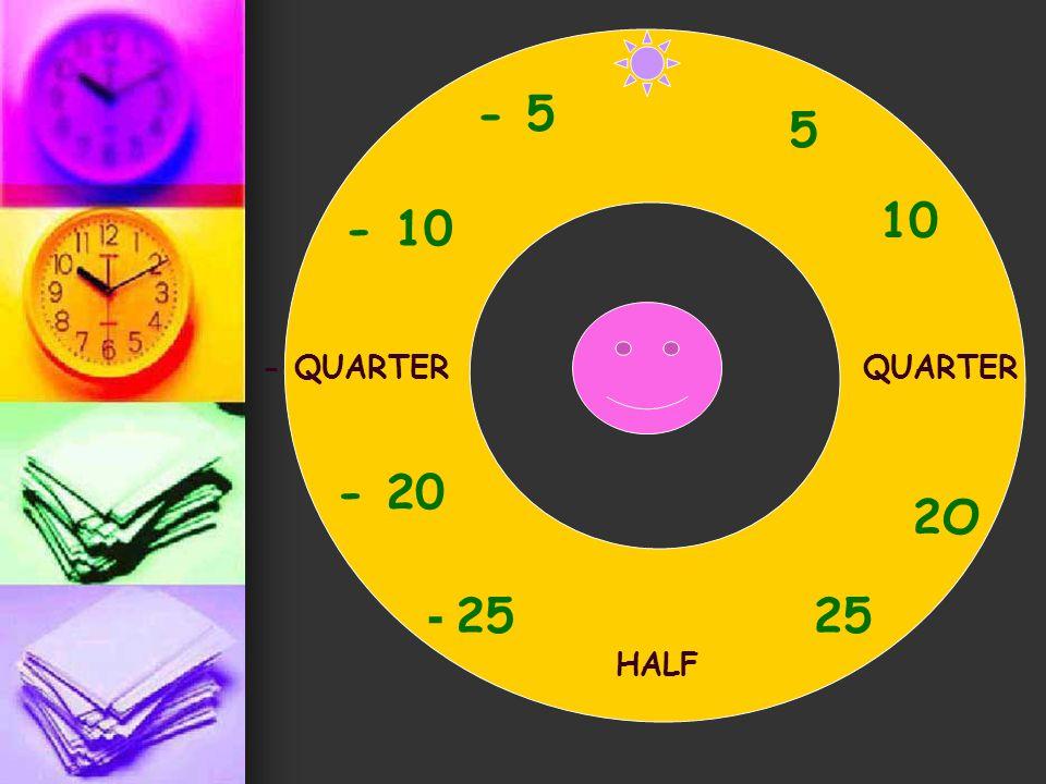 - QUARTER HALF - 25 - 20 - 10 - 5 5 10 QUARTER 2O 25