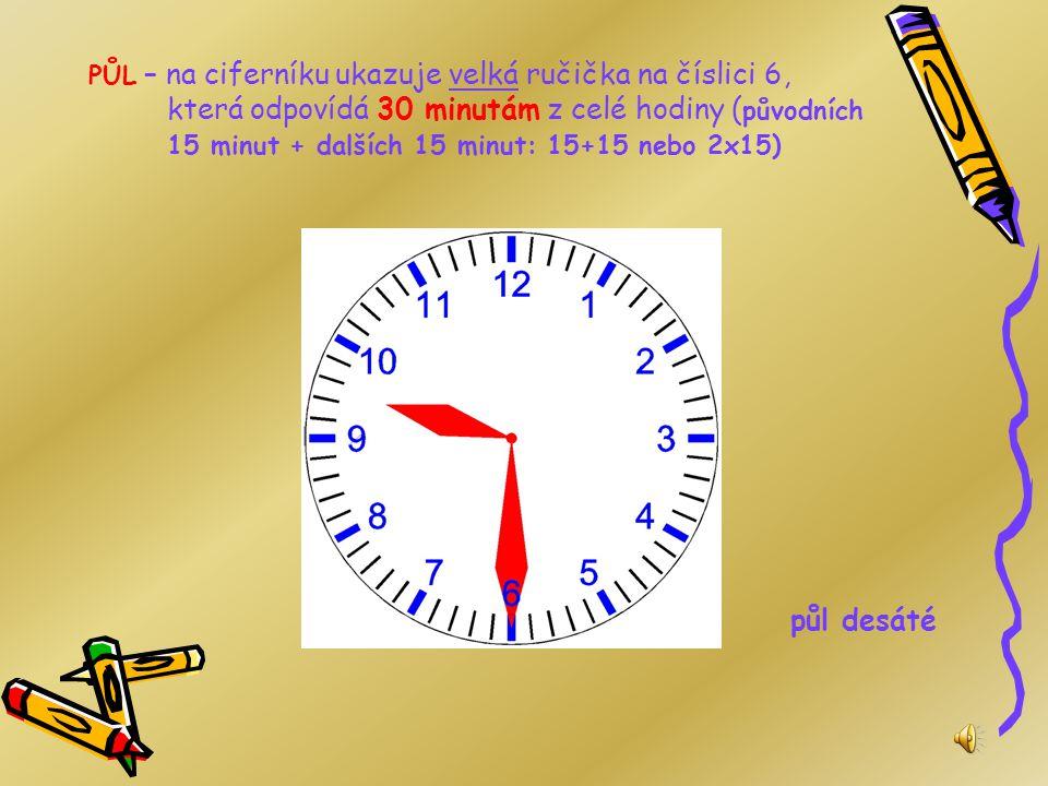 ČTVRT – na ciferníku ukazuje velká ručička na číslici 3, která odpovídá prvním 15 minutám z celé hodiny (0+15 nebo 1x15) čtvrt na dvanáct